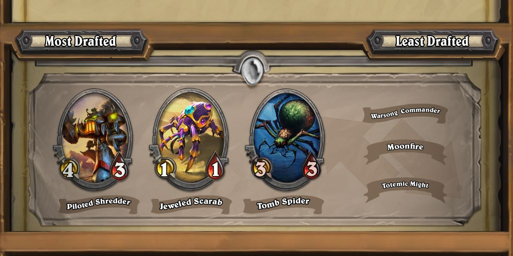 Hearthstone: Inside the Arena